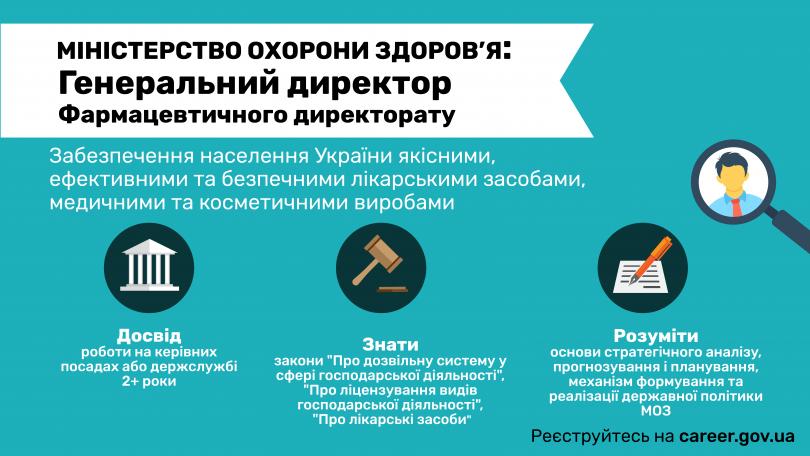 МОЗ оголосив конкурс на посади генеральних директорів у три нові директорати