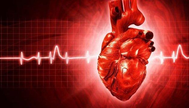 Обновленные клинические рекомендации по диагностике и лечению сердечной недостаточности ACC/AHA/HFSA